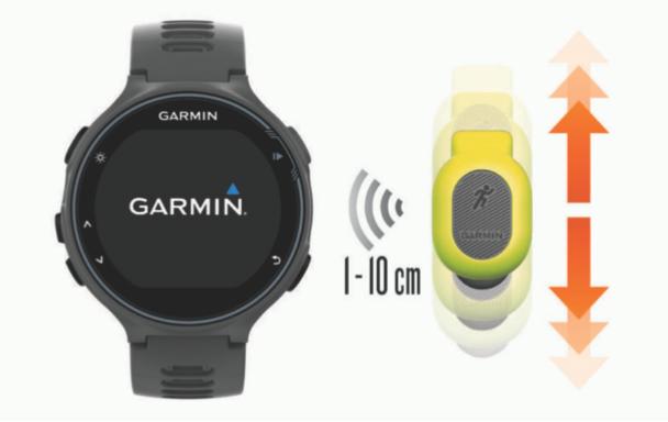 garmin run dynamics