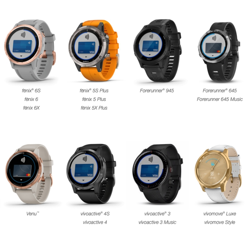 zegarki z Garmin Pay
